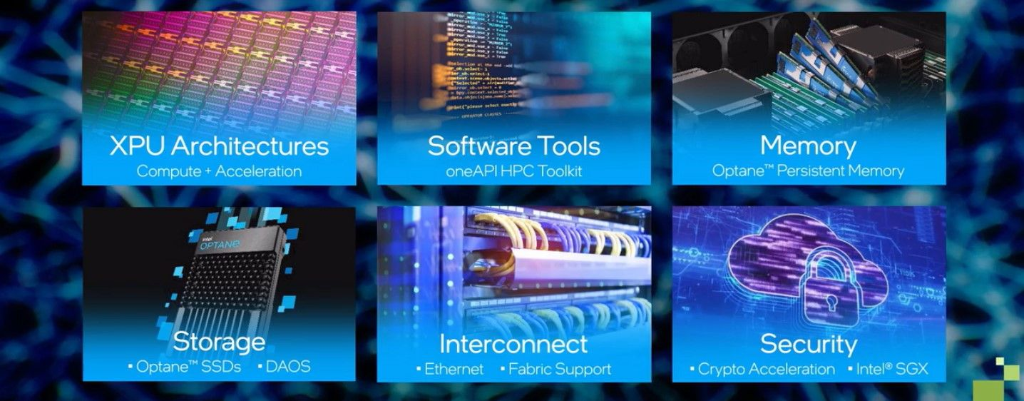 Architettura Intel HPC