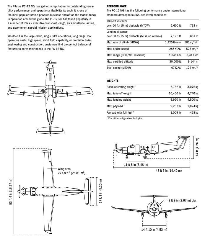 Caratteristiche tecniche e misure del Pilatus PC-12 NG